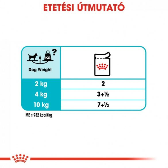 ROYAL CANIN URINARY CARE 12x85g Alutasakos kutyaeledel